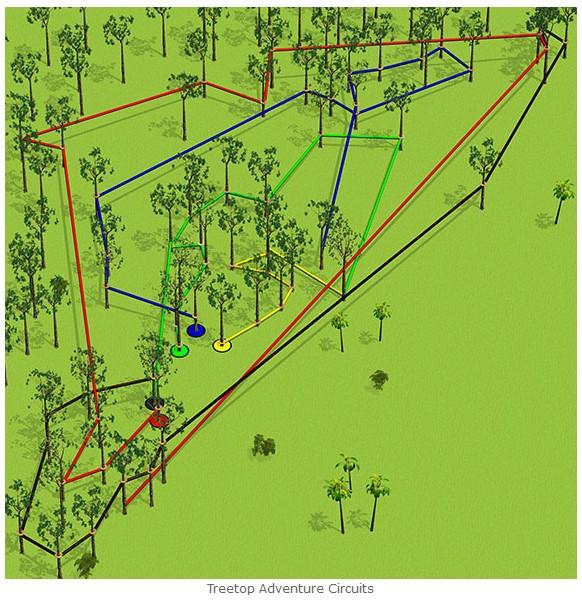 treetopcircuits